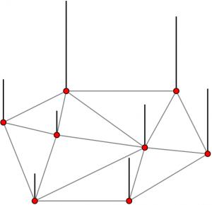 graph signal