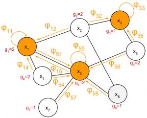 Randomized Local Aggregations